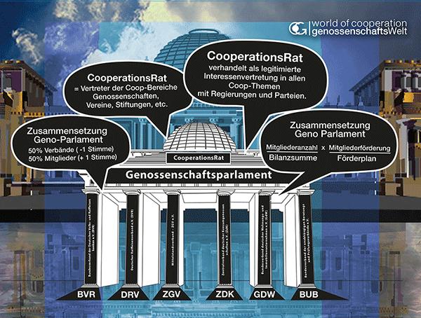 Bundestag-im-Regen